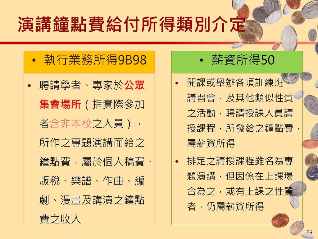 演講鐘點費給付所得類別介定 執行業務所得9B98 薪資所得50