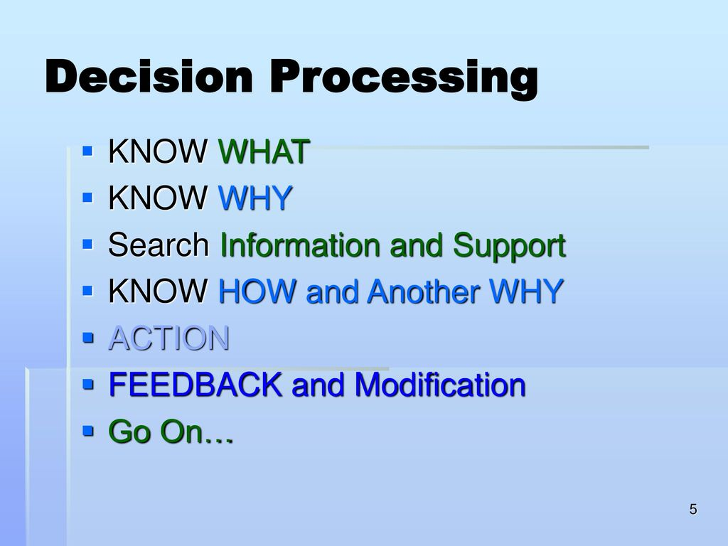 Decision Processing KNOW WHAT KNOW WHY Search Information and Support