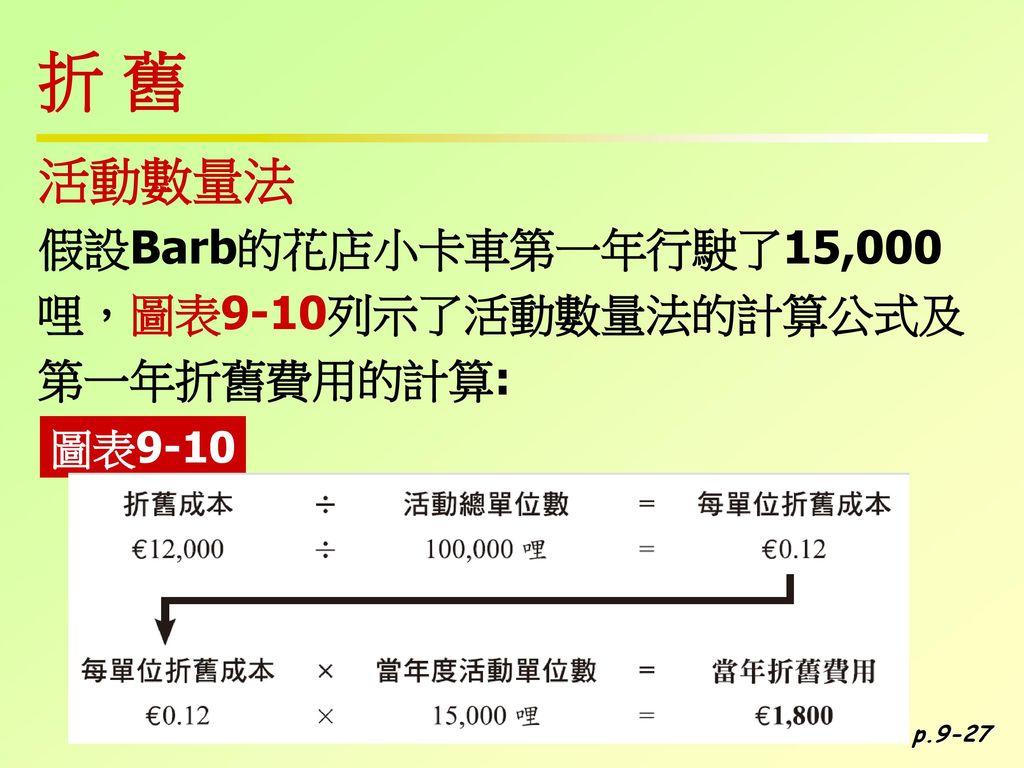 折 舊 活動數量法 假設Barb的花店小卡車第一年行駛了15,000 哩,圖表9-10列示了活動數量法的計算公式及 第一年折舊費用的計算: