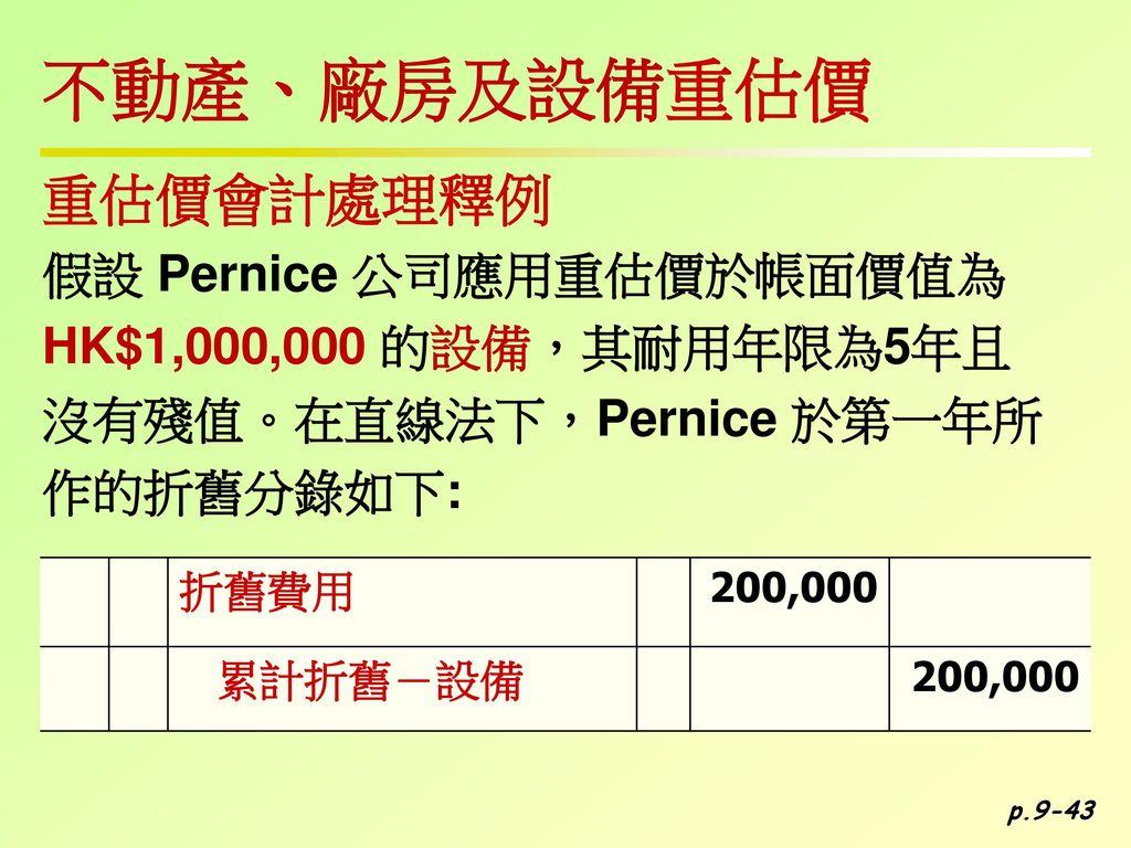 不動產、廠房及設備重估價 重估價會計處理釋例 假設 Pernice 公司應用重估價於帳面價值為
