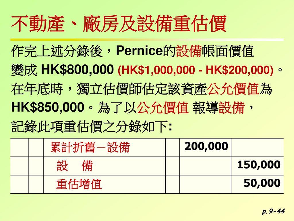 不動產、廠房及設備重估價 作完上述分錄後,Pernice的設備帳面價值