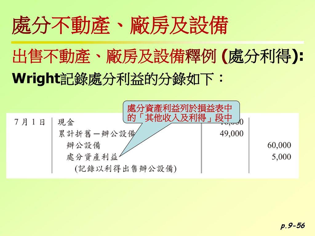 處分不動產、廠房及設備 出售不動產、廠房及設備釋例 (處分利得): Wright記錄處分利益的分錄如下: