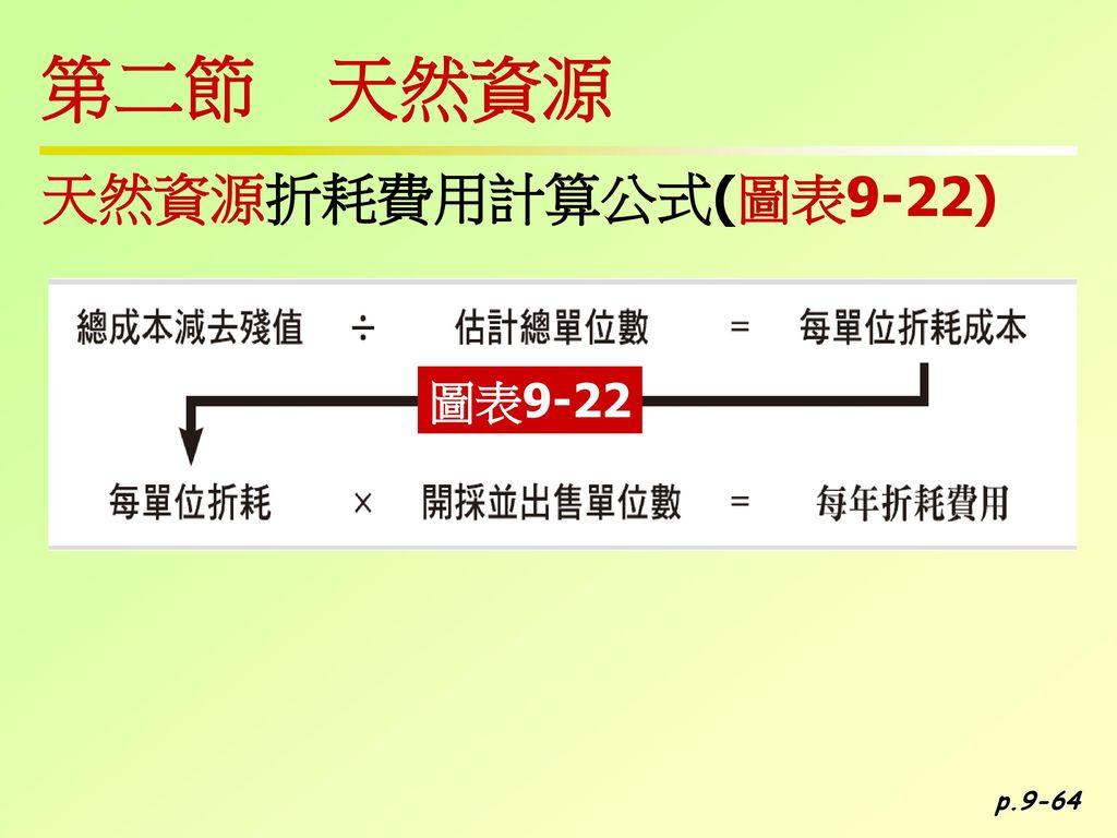 第二節 天然資源 天然資源折耗費用計算公式(圖表9-22) 圖表9-22 p.9-64
