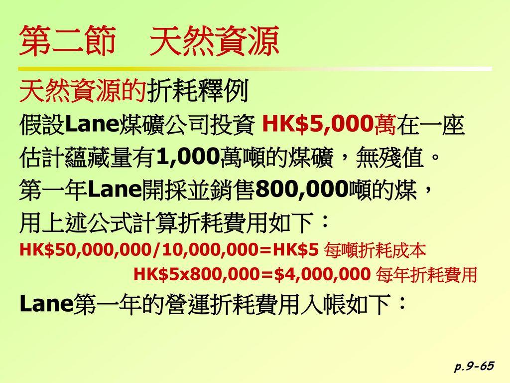 第二節 天然資源 天然資源的折耗釋例 假設Lane煤礦公司投資 HK$5,000萬在一座 估計蘊藏量有1,000萬噸的煤礦,無殘值。