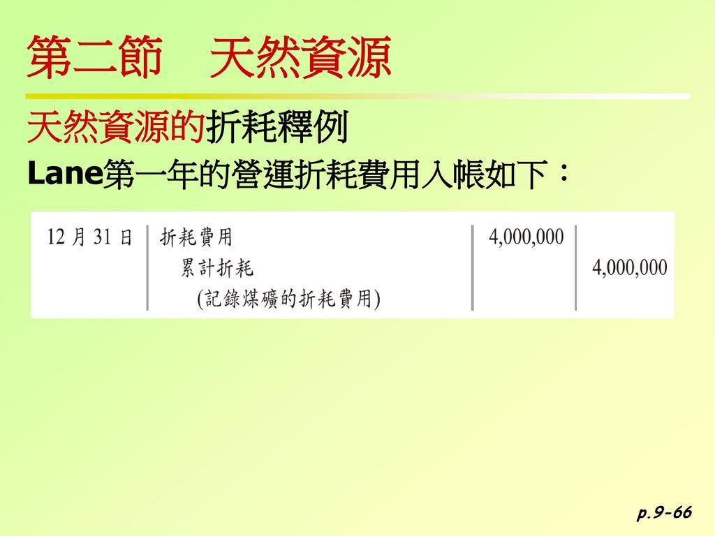 第二節 天然資源 天然資源的折耗釋例 Lane第一年的營運折耗費用入帳如下: p.9-66