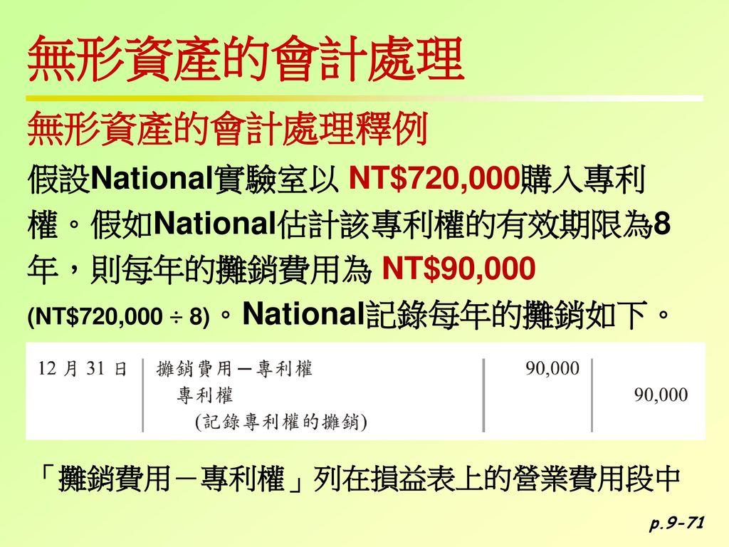 無形資產的會計處理 無形資產的會計處理釋例 假設National實驗室以 NT$720,000購入專利