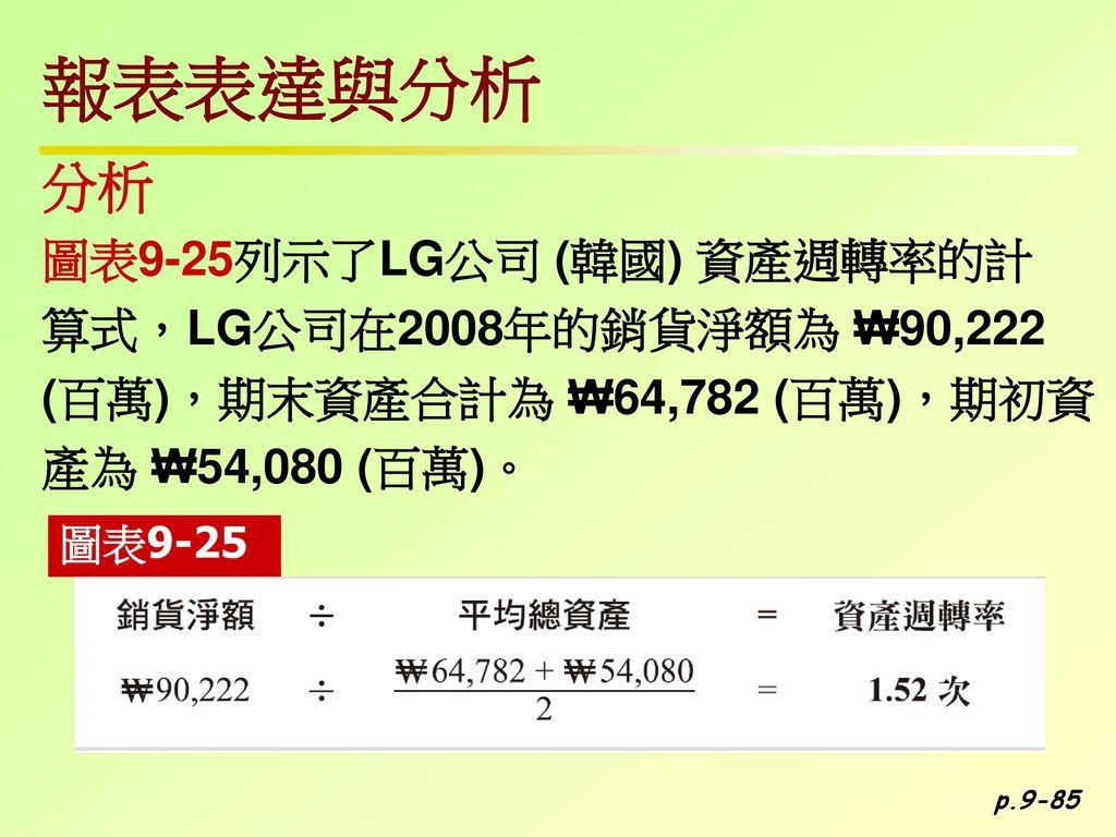 報表表達與分析 分析 圖表9-25列示了LG公司 (韓國) 資產週轉率的計 算式,LG公司在2008年的銷貨淨額為 ₩90,222