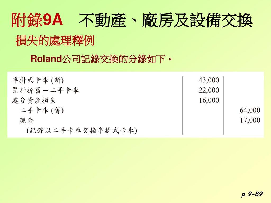 附錄9A 不動產、廠房及設備交換 損失的處理釋例 Roland公司記錄交換的分錄如下。 p.9-89