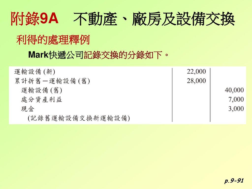 附錄9A 不動產、廠房及設備交換 利得的處理釋例 Mark快遞公司記錄交換的分錄如下。 p.9-91