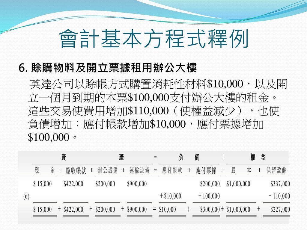 會計基本方程式釋例 6. 賖購物料及開立票據租用辦公大樓