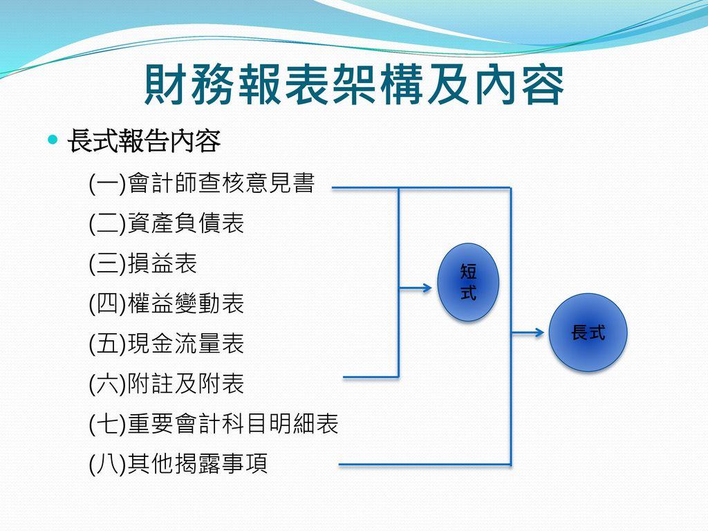 財務報表架構及內容 長式報告內容 (一)會計師查核意見書 (二)資產負債表 (三)損益表 (四)權益變動表 (五)現金流量表