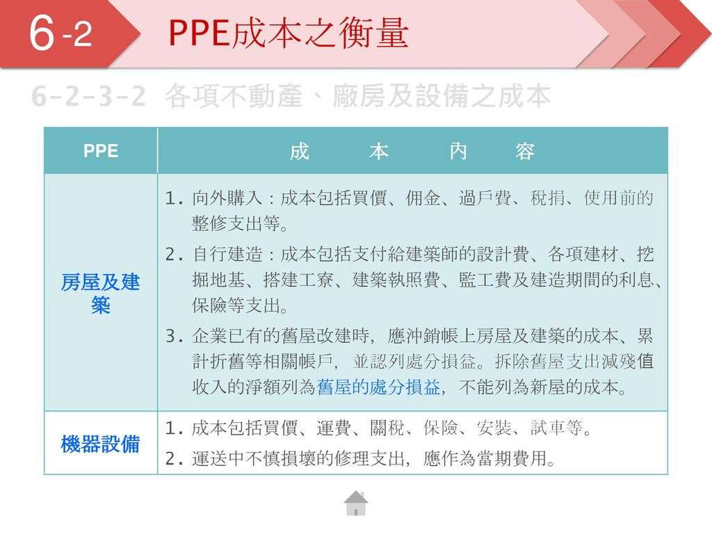 6 5 -2 PPE成本之衡量 6-2-3-2 各項不動產、廠房及設備之成本 成 本 內 容 房屋及建築 機器設備 PPE