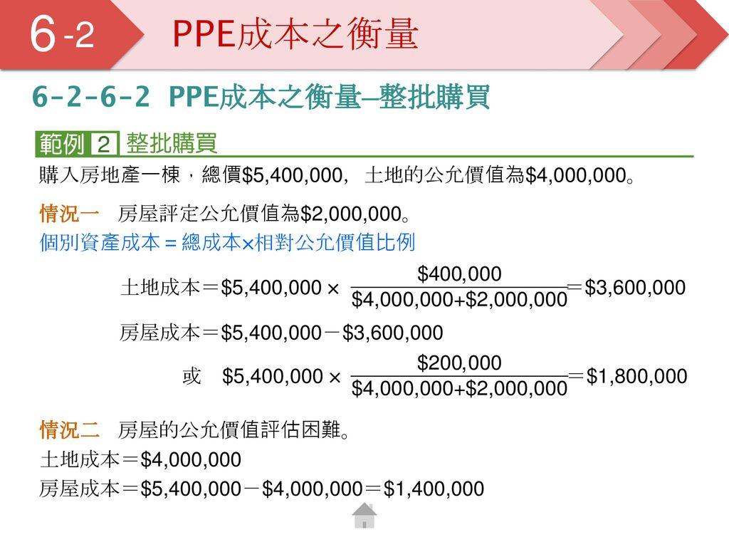 6 5 -2 PPE成本之衡量 6-2-6-2 PPE成本之衡量─整批購買