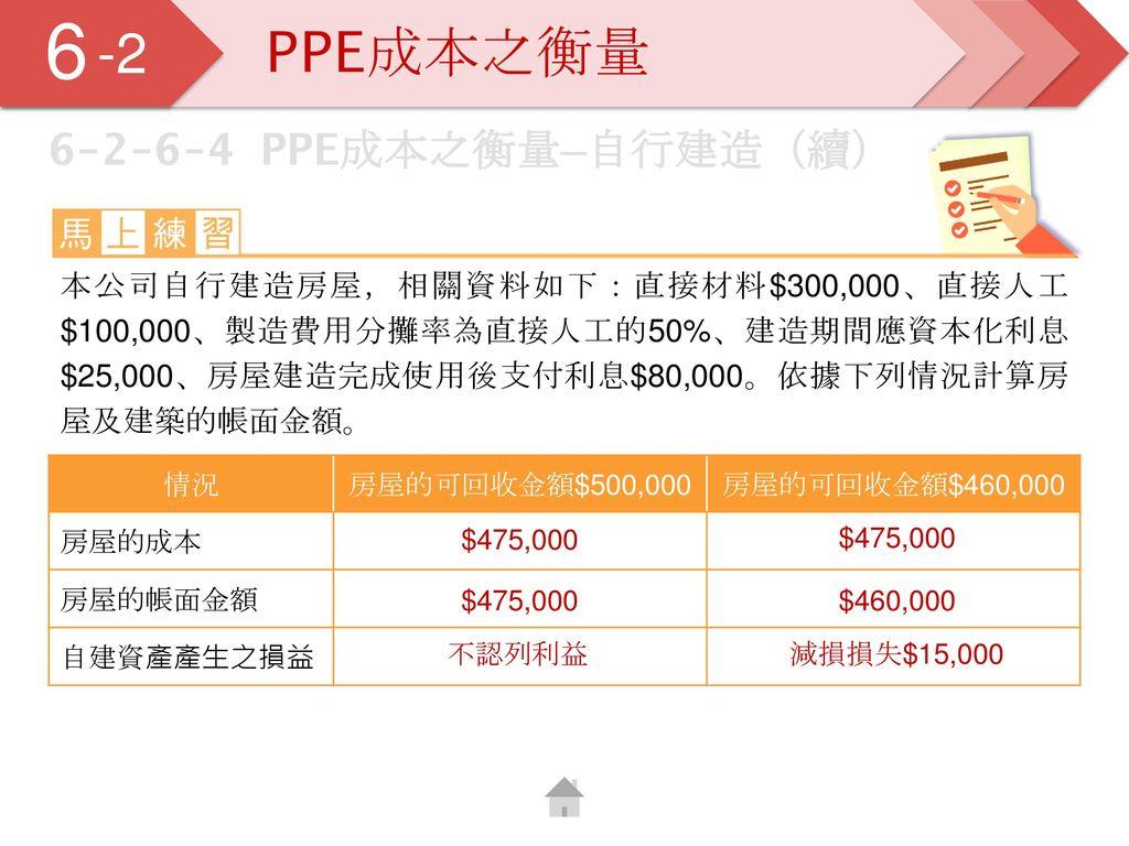 6 5 -2 PPE成本之衡量 6-2-6-4 PPE成本之衡量─自行建造(續)
