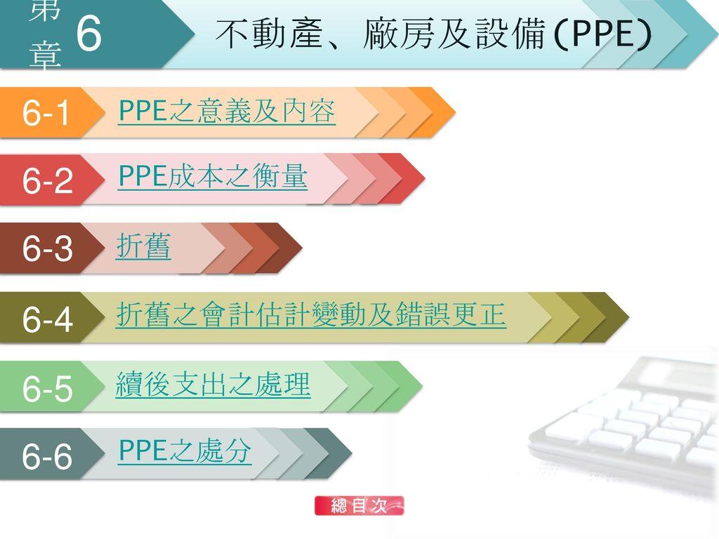 6 5 5 第 章 不動產、廠房及設備(PPE) 6-1 6-2 6-3 6-4 6-5 6-6 PPE之意義及內容 PPE成本之衡量 折舊