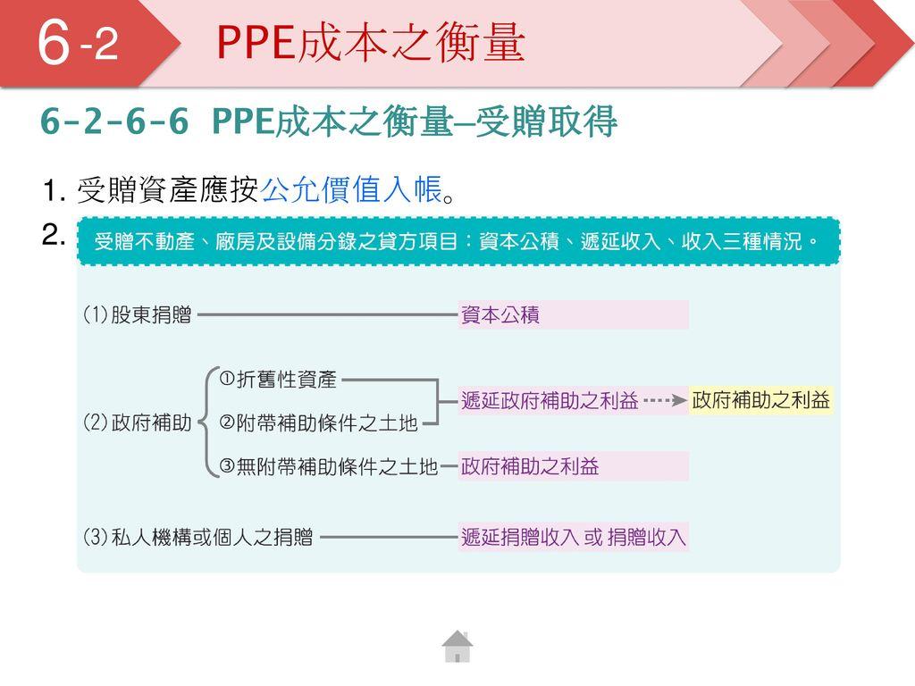 5 6 -2 PPE成本之衡量 6-2-6-6 PPE成本之衡量─受贈取得 1. 受贈資產應按公允價值入帳。 2.