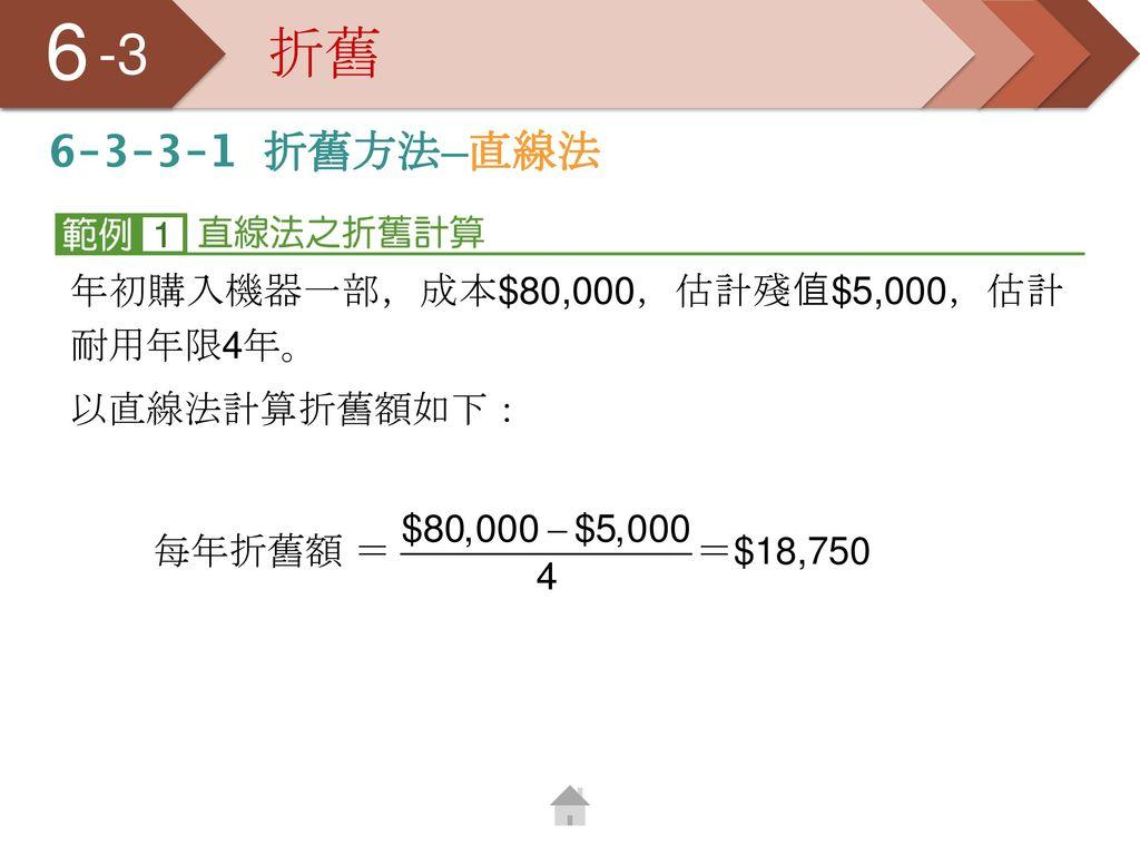 6 5 -3 折舊 6-3-3-1 折舊方法─直線法 年初購入機器一部,成本$80,000,估計殘值$5,000,估計耐用年限4年。