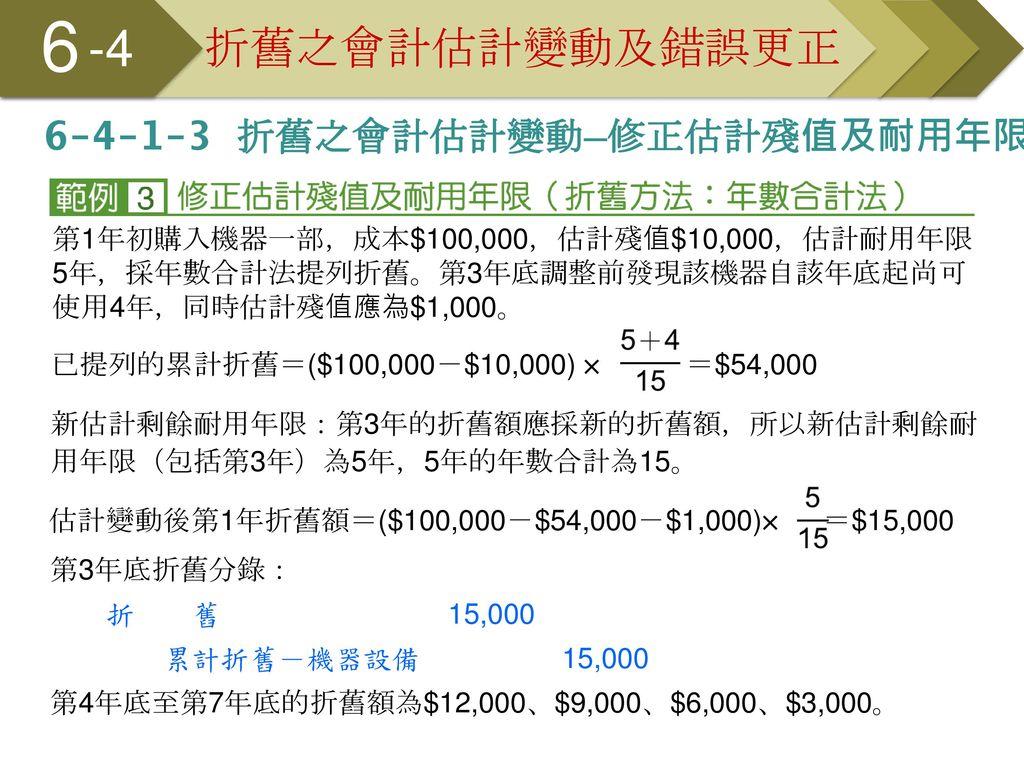 6 -4 折舊之會計估計變動及錯誤更正 6-4-1-3 折舊之會計估計變動─修正估計殘值及耐用年限