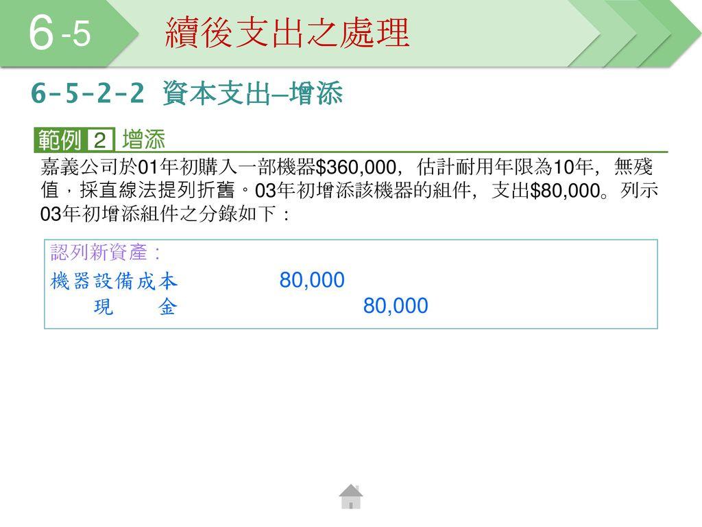 6 -5 續後支出之處理 6-5-2-2 資本支出─增添 機器設備成本 80,000 現 金 80,000 認列新資產: