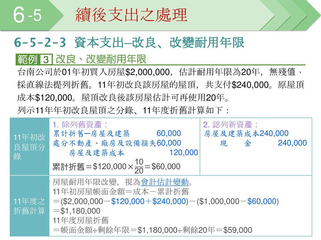 6 -5 續後支出之處理 6-5-2-3 資本支出─改良、改變耐用年限