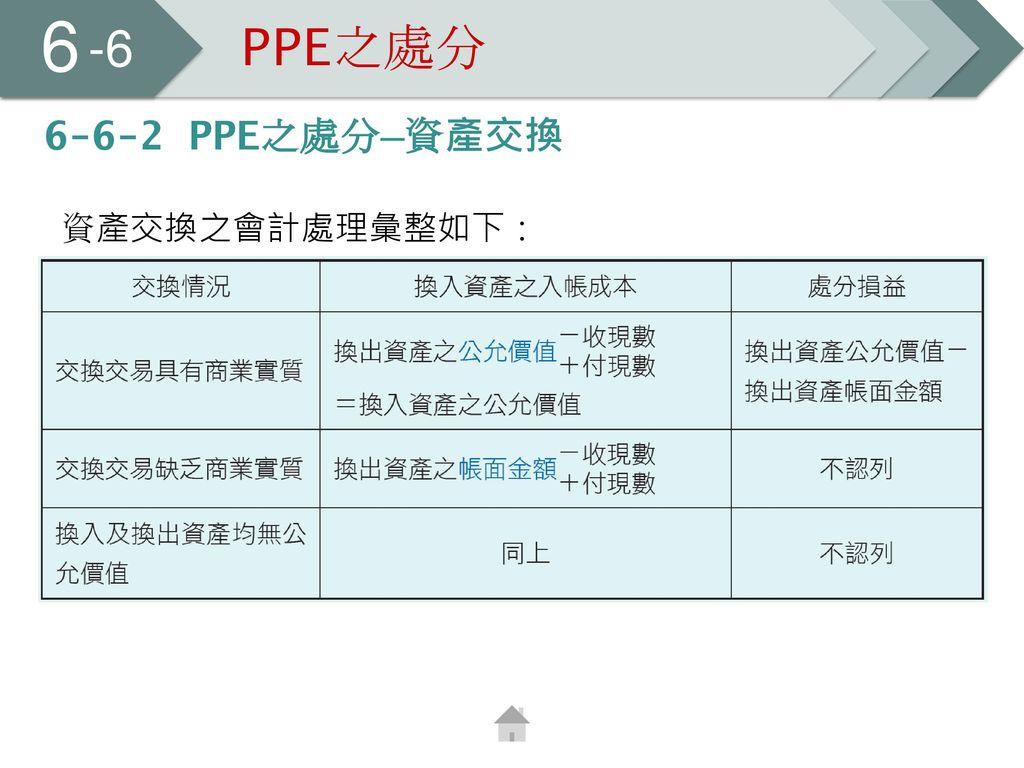6 -6 PPE之處分 6-6-2 PPE之處分─資產交換 資產交換之會計處理彙整如下: