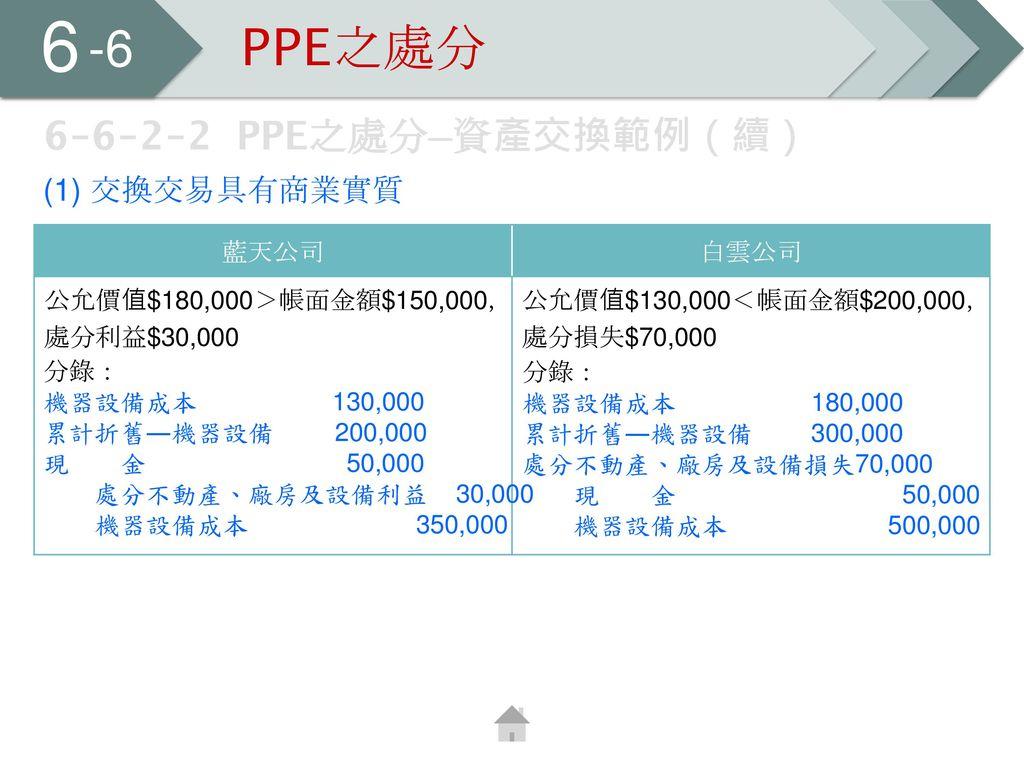 6 -6 PPE之處分 6-6-2-2 PPE之處分─資產交換範例(續) (1) 交換交易具有商業實質 藍天公司 白雲公司