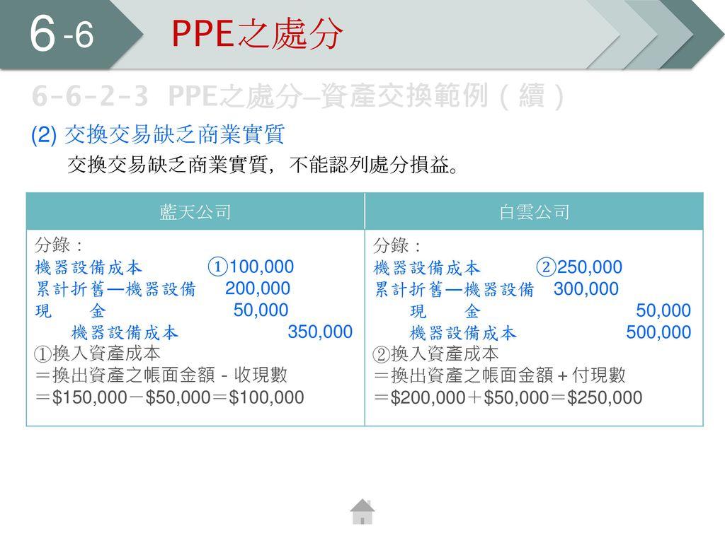 6 -6 PPE之處分 6-6-2-3 PPE之處分─資產交換範例(續) (2) 交換交易缺乏商業實質