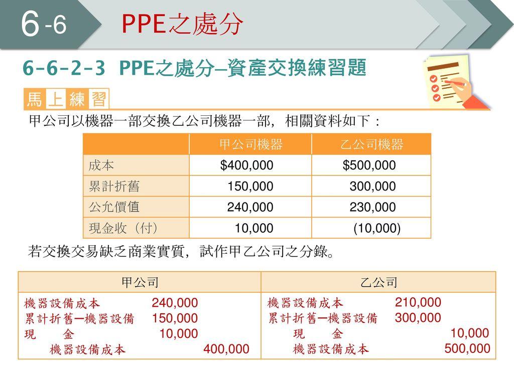 6 -6 PPE之處分 6-6-2-3 PPE之處分─資產交換練習題 甲公司以機器一部交換乙公司機器一部,相關資料如下: