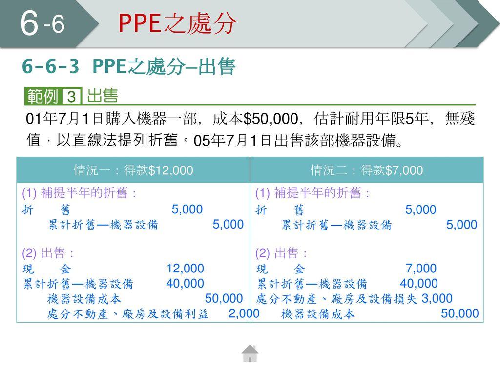 6 -6. PPE之處分. 6-6-3 PPE之處分─出售. 01年7月1日購入機器一部,成本$50,000,估計耐用年限5年,無殘值,以直線法提列折舊。05年7月1日出售該部機器設備。 情況一:得款$12,000.