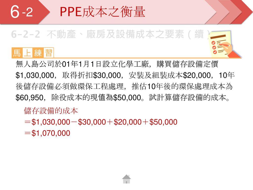 6 5 -2 PPE成本之衡量 6-2-2 不動產、廠房及設備成本之要素(續)