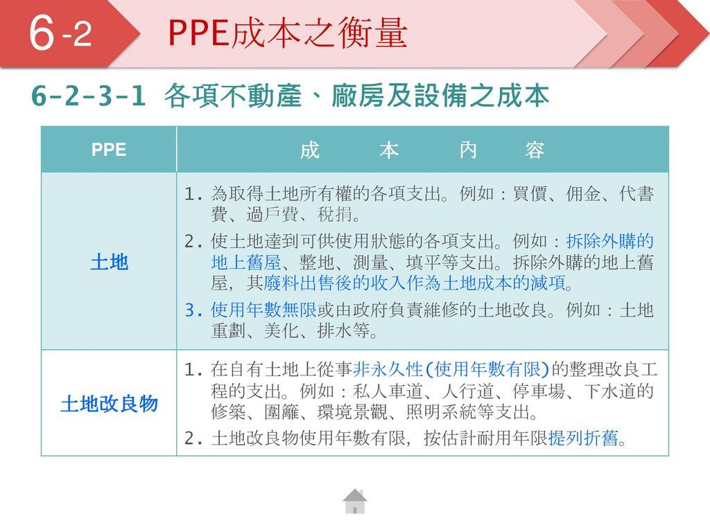 6 5 -2 PPE成本之衡量 6-2-3-1 各項不動產、廠房及設備之成本 成 本 內 容 土地 土地改良物