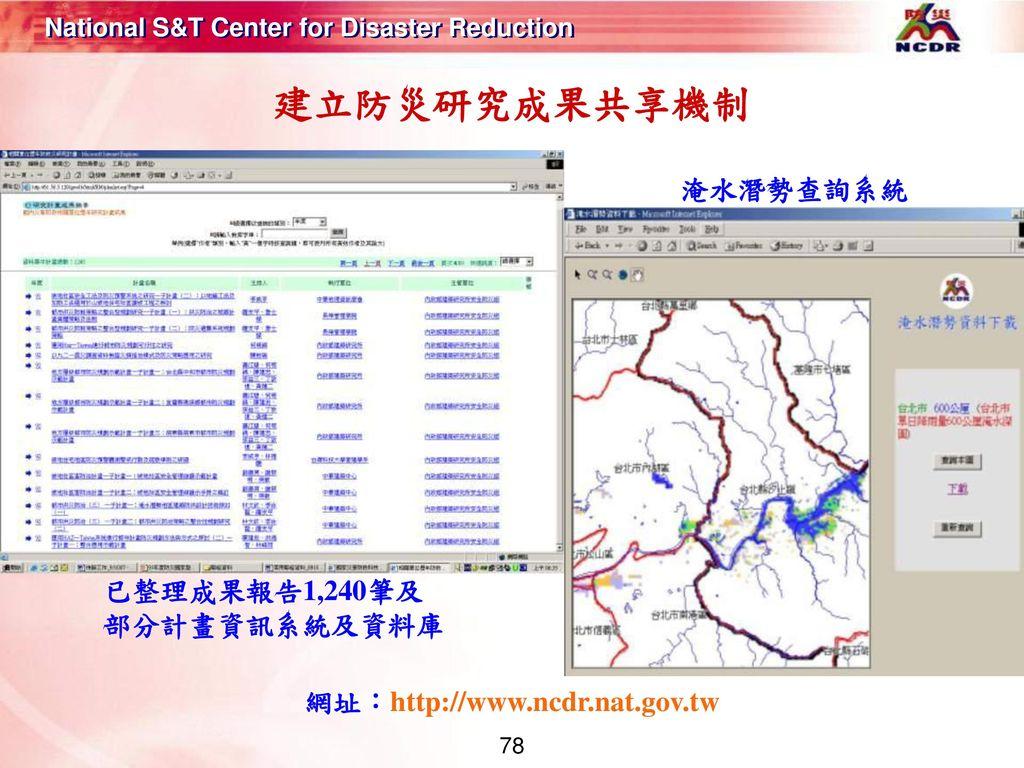 建立防災研究成果共享機制 淹水潛勢查詢系統 已整理成果報告1,240筆及 部分計畫資訊系統及資料庫
