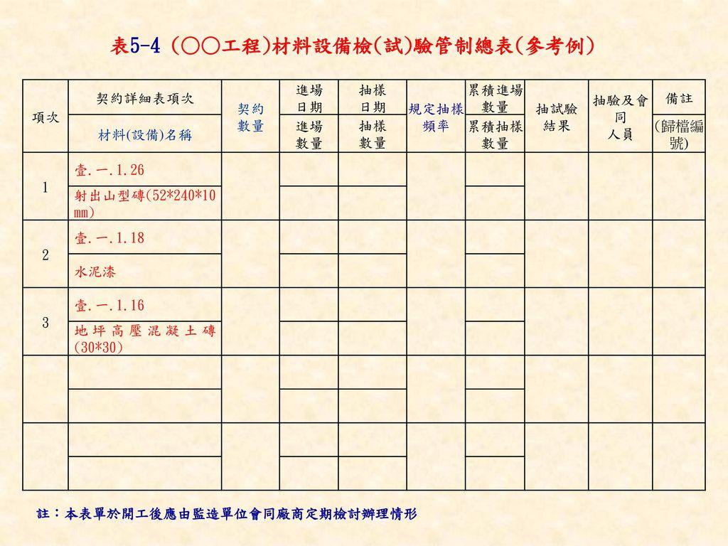 表5-4 (○○工程)材料設備檢(試)驗管制總表(參考例)