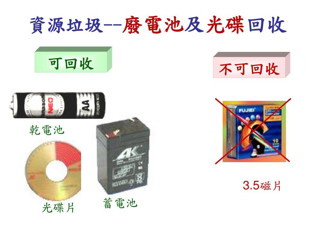資源垃圾--廢電池及光碟回收 可回收 不可回收 乾電池 3.5磁片 蓄電池 光碟片