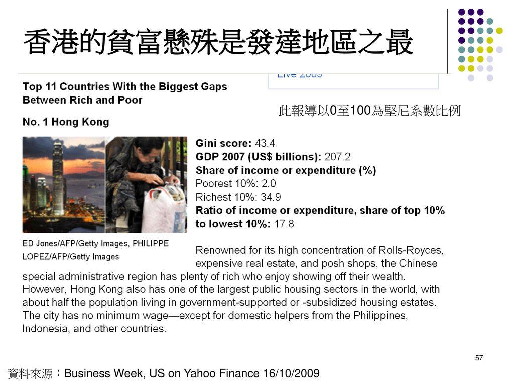香港的貧富懸殊是發達地區之最 此報導以0至100為堅尼系數比例