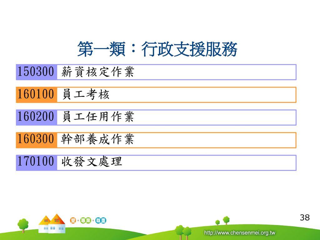 第一類:行政支援服務 150300 薪資核定作業 160100 員工考核 160200 員工任用作業 160300 幹部養成作業