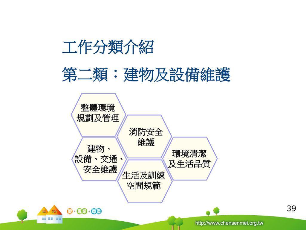 工作分類介紹 第二類:建物及設備維護 整體環境 規劃及管理 消防安全 維護 建物、 設備、交通、安全維護 環境清潔 及生活品質 生活及訓練