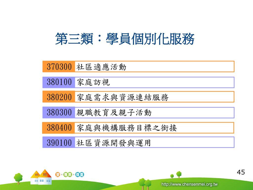 第三類:學員個別化服務 370300 社區適應活動 380100 家庭訪視 380200 家庭需求與資源連結服務