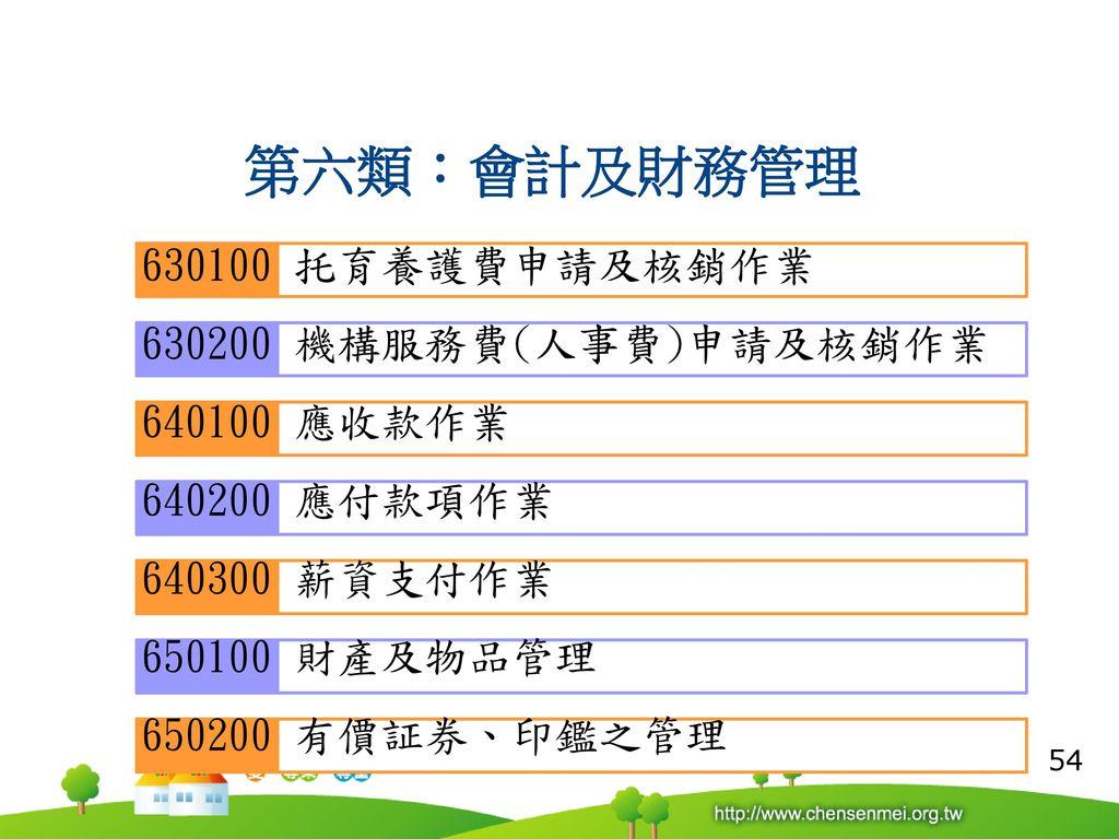 第六類:會計及財務管理 630100 托育養護費申請及核銷作業 630200 機構服務費(人事費)申請及核銷作業 640100 應收款作業