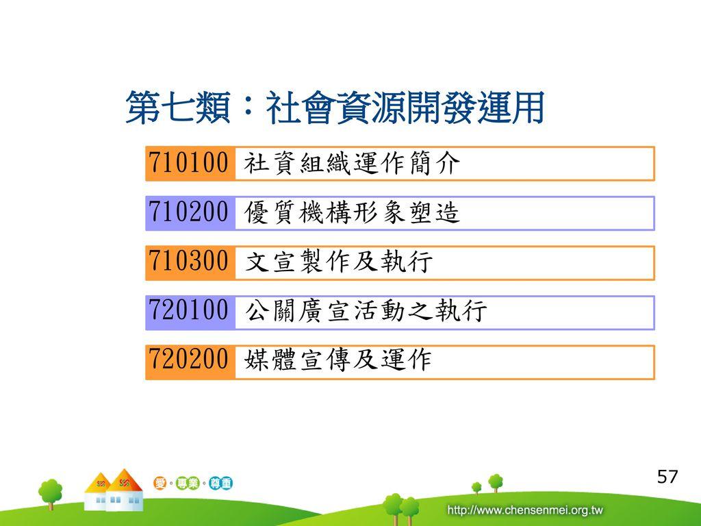 第七類:社會資源開發運用 710100 社資組織運作簡介 710200 優質機構形象塑造 710300 文宣製作及執行