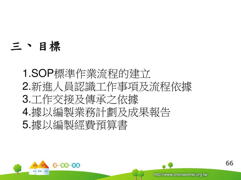 三、目標 1.SOP標準作業流程的建立 2.新進人員認識工作事項及流程依據 3.工作交接及傳承之依據 4.據以編製業務計劃及成果報告