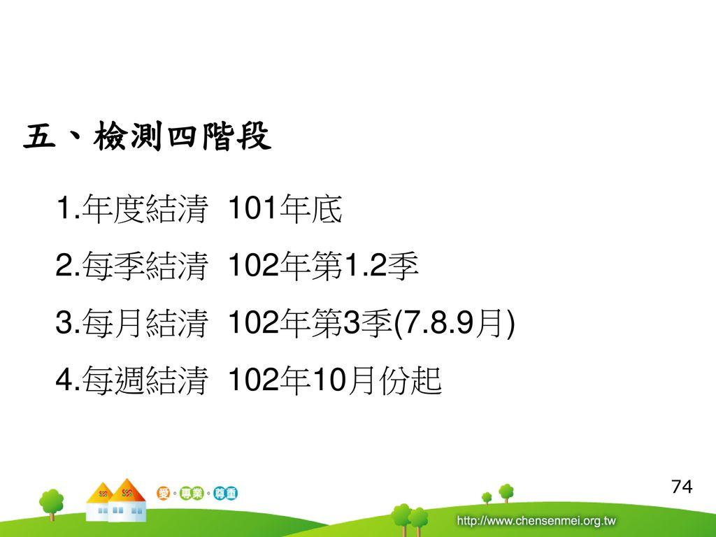 五、檢測四階段 1.年度結清 101年底 2.每季結清 102年第1.2季 3.每月結清 102年第3季(7.8.9月)