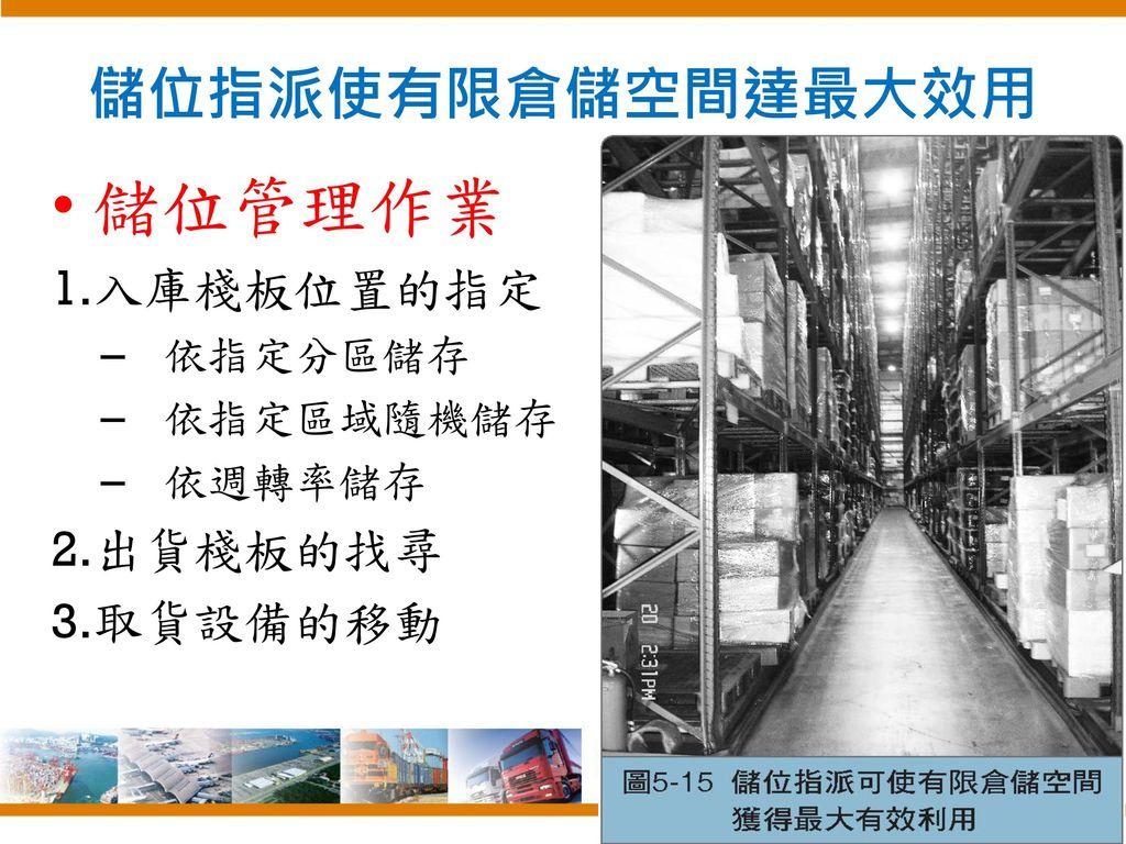 儲位管理作業 儲位指派使有限倉儲空間達最大效用 入庫棧板位置的指定 出貨棧板的找尋 取貨設備的移動 依指定分區儲存 依指定區域隨機儲存