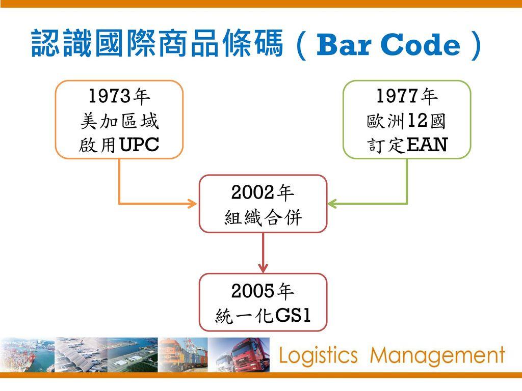 認識國際商品條碼(Bar Code) 1973年 美加區域 啟用UPC 1977年 歐洲12國 訂定EAN 2002年 組織合併 2005年