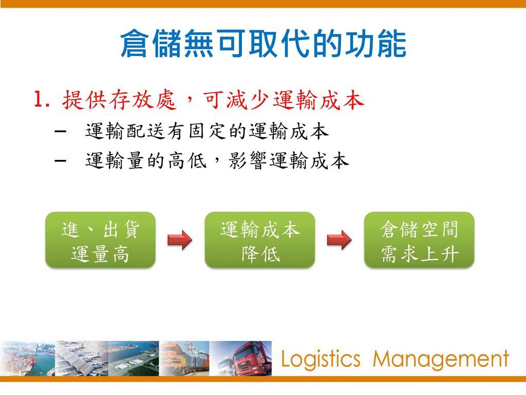 倉儲無可取代的功能 提供存放處,可減少運輸成本 運輸配送有固定的運輸成本 運輸量的高低,影響運輸成本 進、出貨 運量高 運輸成本 降低