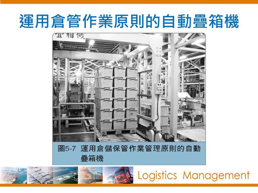 運用倉管作業原則的自動疊箱機