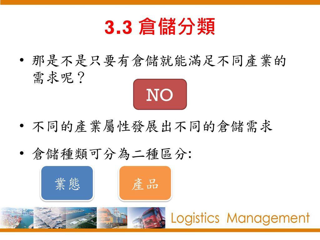 3.3 倉儲分類 NO 那是不是只要有倉儲就能滿足不同產業的需求呢? 不同的產業屬性發展出不同的倉儲需求 倉儲種類可分為二種區分: 業態