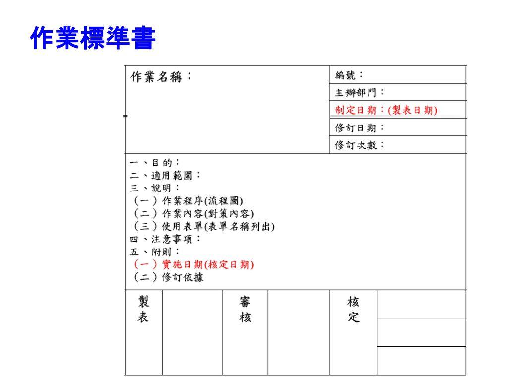 作業標準書