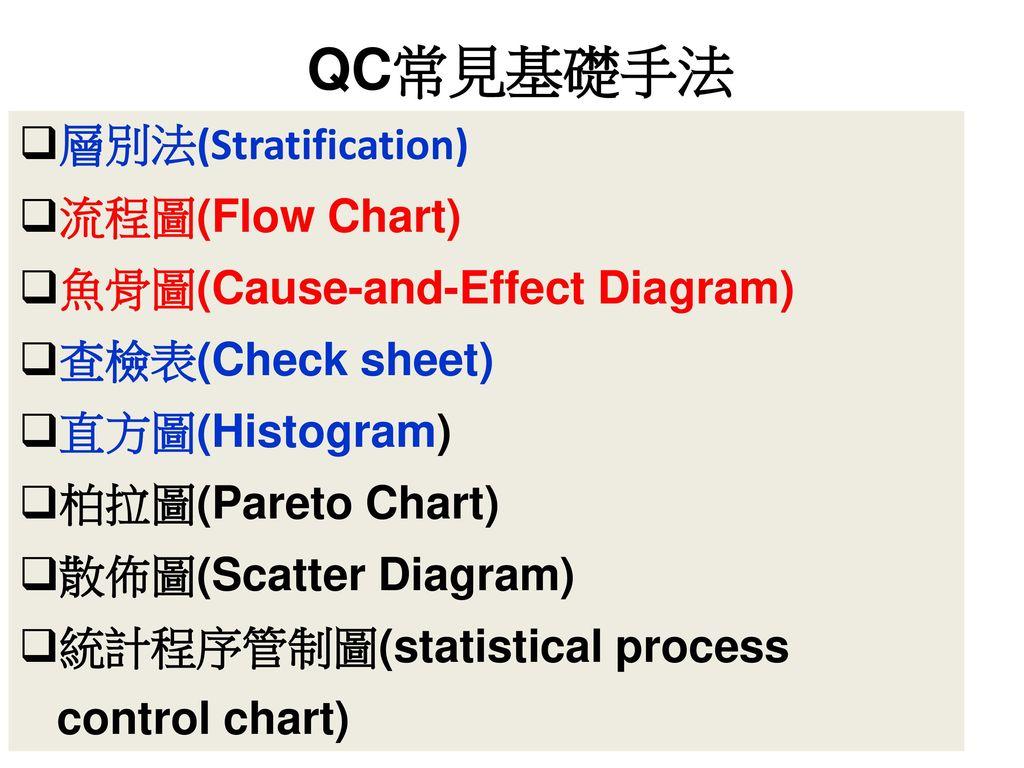 QC常見基礎手法 層別法(Stratification) 流程圖(Flow Chart)