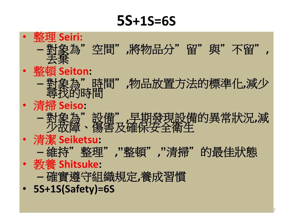 5S+1S=6S 整理 Seiri: 對象為 空間 ,將物品分 留 與 不留 ,丟棄 整頓 Seiton: